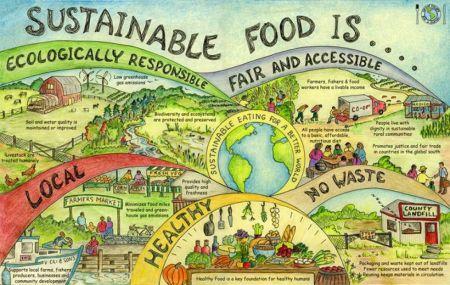 Invitation : Convergence sur la Justice Alimentaire à Montréal